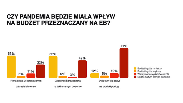 raport EB 2020 rys 2